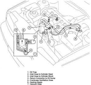 2005 Volvo XC90 Smoking Periodically: It Seems to Smoke