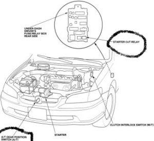 1999 Honda Accord 1999 Honda Accord StartingPower (will No