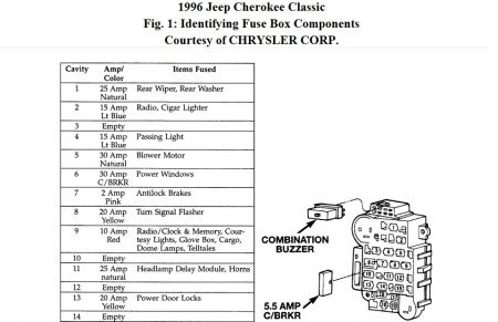 512072_cherokee_classic_fuse_box_1?resize=450%2C291 99 jeep cherokee headlight wiring diagram 99 jeep cherokee 99 jeep cherokee fuse box at pacquiaovsvargaslive.co