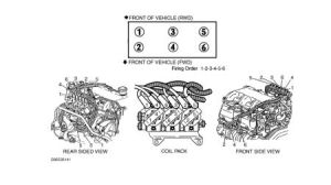 1993 Pontiac Sunbird Firing Order: I Want to Check That the Spark
