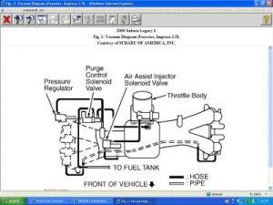 2000 Subaru Legacy Engine Races When Cold: My Subaru Has