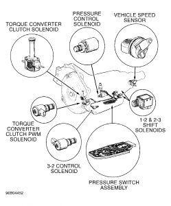 1995 Chevy Blazer 4L60E Transmission: Transmission Didn't