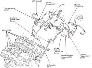 2001 Chrysler Sebring Stalling: I Have a 2001 Chrysler Sebring