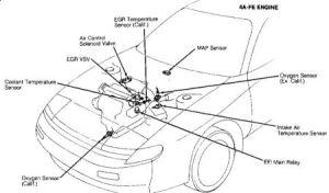 1993 Toyota Celica No Power to Efi Relay Coil or Fuel Pump