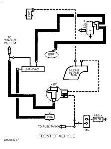 Mercury Sable Vaccum Diagram Motor Is Not Idleing