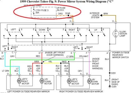 1999 Chevy Tahoe Alarm Wiring Diagram Wiring Diagram – Lionel Trains 8602 Wiring Schematics