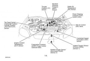 1996 Honda Civic P0108: Where Is the Map Sensor on 1996 Civic Dx 4