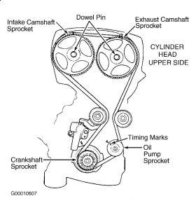 2004 Kia Optima Timing Marks: All the Timing Marks for a Kia