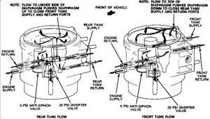 1990 Ford F150 Fuel Pump Problems: Electrical Problem 1990
