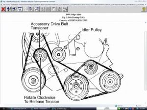 1994 Dodge Spirit Drive Belt Diagram: Other Category