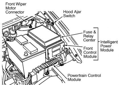 Caravan Fuse Box Wiring,Fuse.Free Download Printable Wiring Diagrams