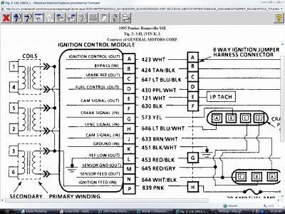 Pontiac Bonneville Ignition Coil Pack Electrical