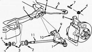Parts For 2000 Cadillac Eldorado Etc  Wiring Diagram And Fuse Box