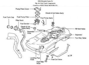 2004 Hyundai Santa Fe Diagram: Engine Performance Problem