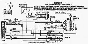 1995 Ford F150 No Spark: I Rebuilt the Engine & Transmission