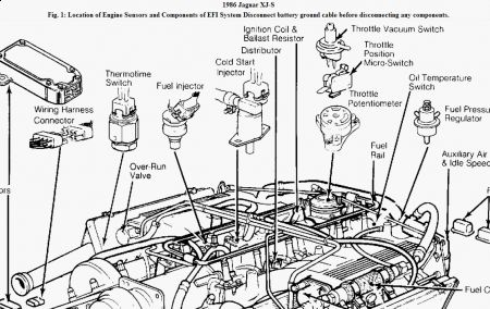 jaguar xj6 engine vacuum diagram online wiring diagram