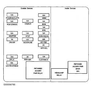 2003 Chevy Trailblazer Electrical Schematics Chevy Wiring Diagram Images