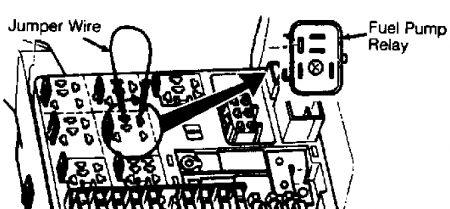 1994 Isuzu Rodeo Question No Start Electrical Problem