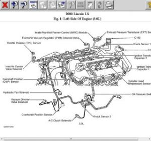 2000 Lincoln LS: Engine Cooling Problem 2000 Lincoln LS V8 Two