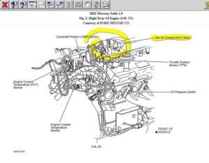 2002 Mercury Sable IDLING VERY HIGH: Engine Performance Problem