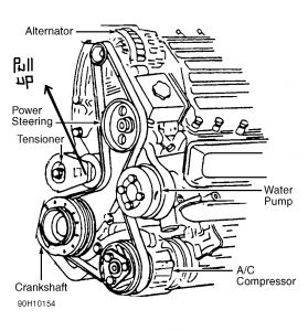 1992 Chevy Lumina Drive Belt: How Do I Change a 1992 Chevy