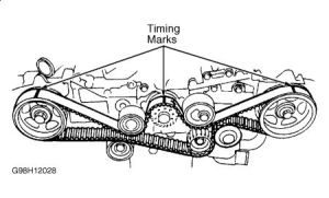 1999 Subaru Impreza TIming Belt: I Have a 99 Sub Impreza 2