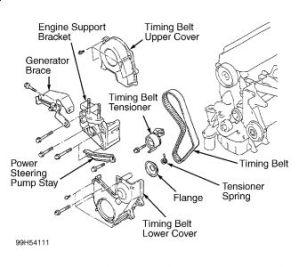 2000 Mitsubishi Mirage Timing Belt: Engine Performance Problem
