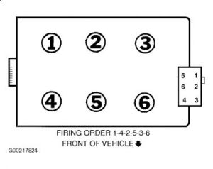 Engine Firing Order Please: Spark Plug Wiring Diagram for 1998