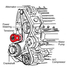 1994 Chevy Corsica BELT REPLACEMENT: Engine Mechanical