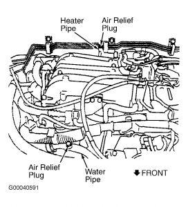 2002 Nissan Pathfinder 2002 Nissan Pathfinder Overheating: Engine