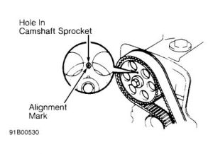 1993 Toyota Camry Timingbelt: I Need to Know How to Align Timing
