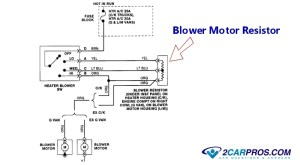 How to Replace a Blower Fan Motor in Under 30 Minutes