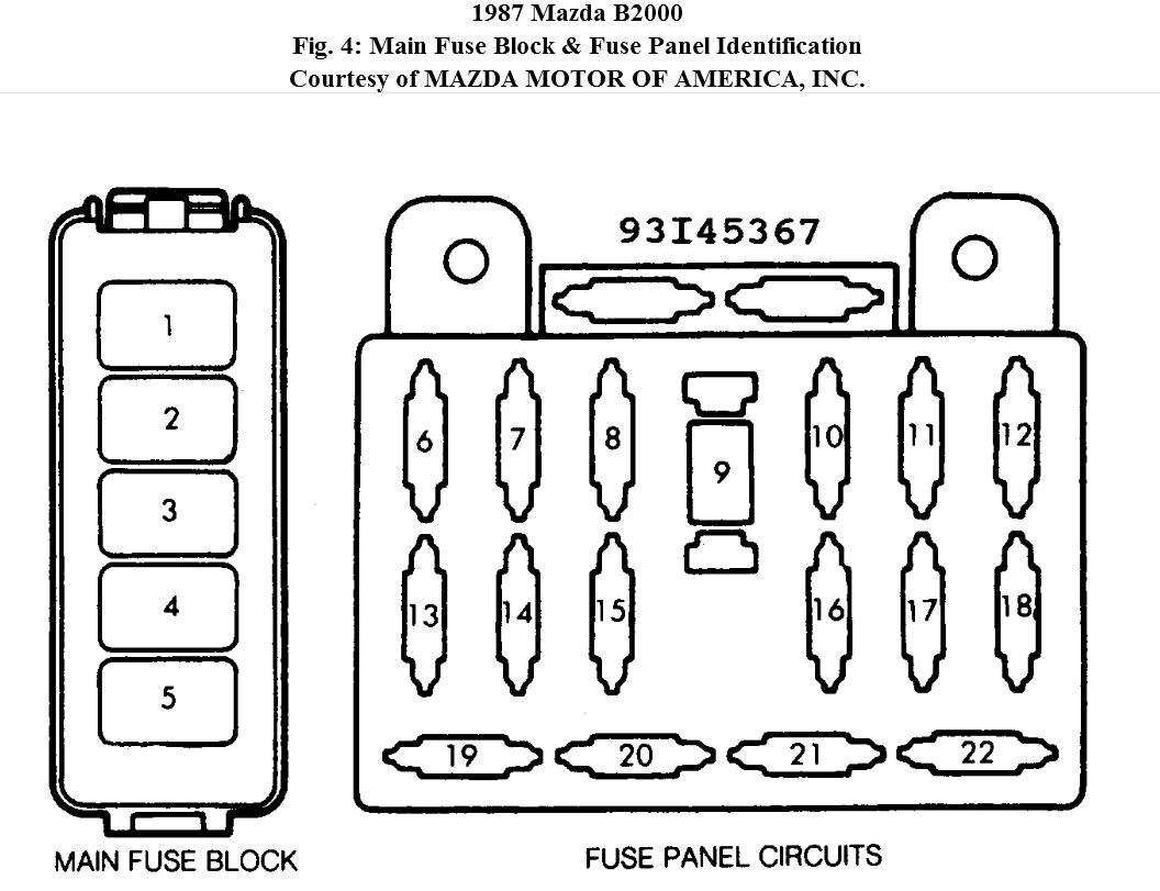Mazda B Fuse Box