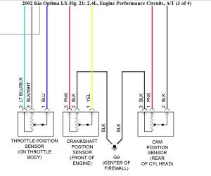 Camshaft Wire Diagram  Trusted Wiring Diagrams