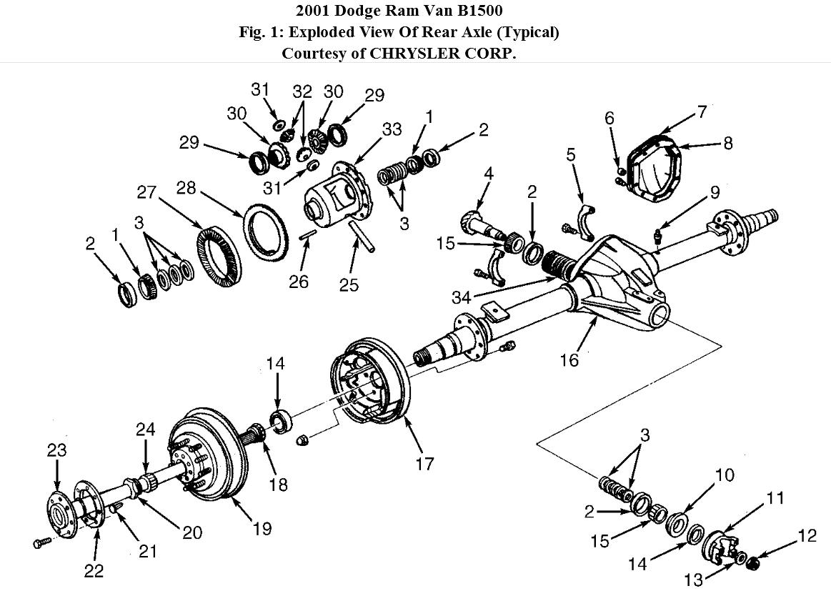 96 Dodge 4x4 Front Axle Diagram