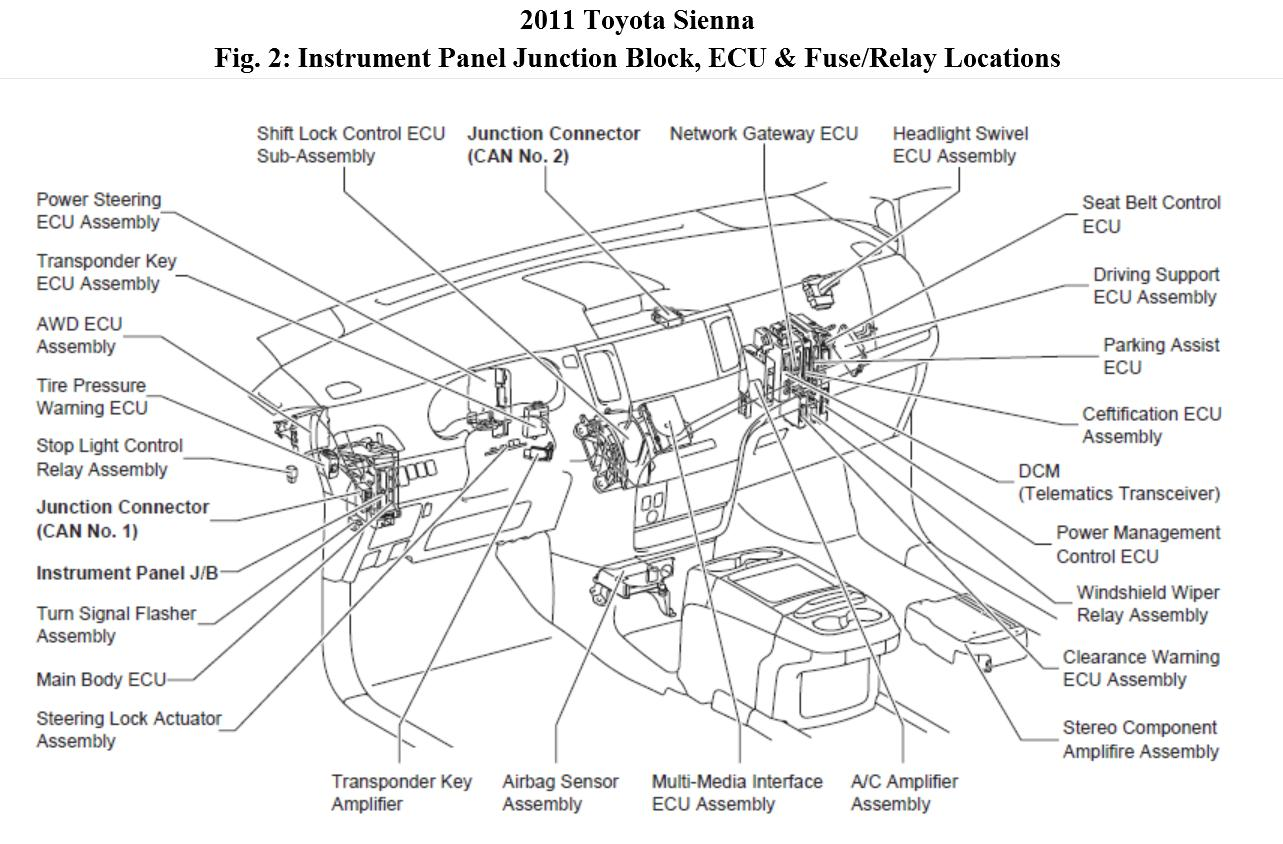 Location Of Main Body Ecu And Access To Ignition Switch