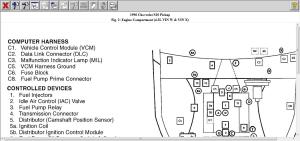 1996 Chevy Blazer Fuel Pump Wiring Diagram | Wiring Library