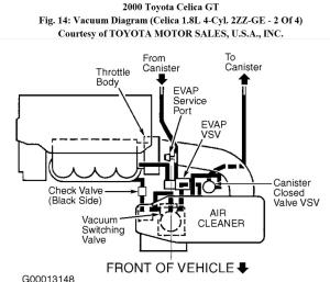I Am Looking for a Vacuum Hose Diagram to See if I Put