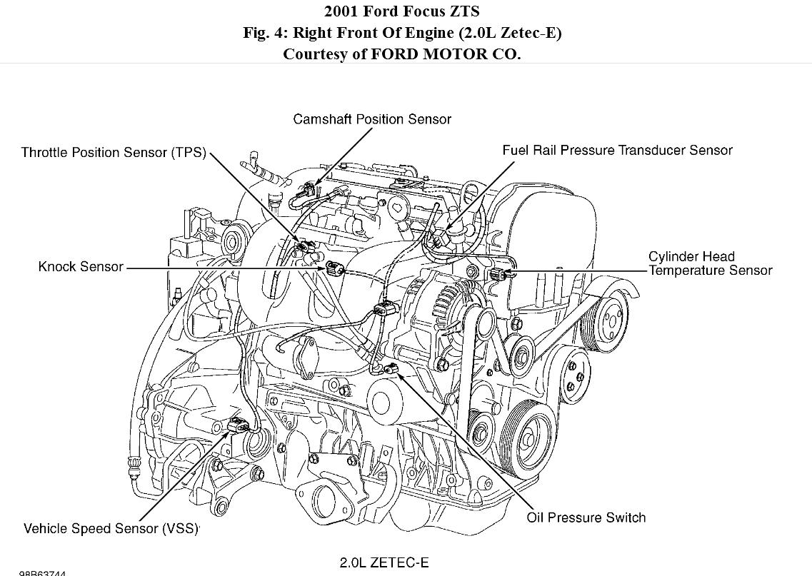 Corvette Coolant Temp Sensor