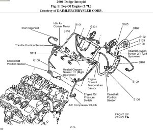 Where Is and How I Can Replace the Egr Valve Dodge