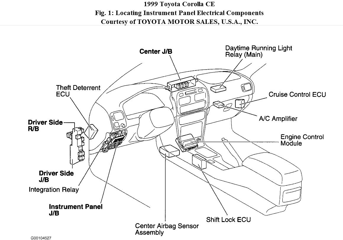 Toyota Corolla Interior Diagram