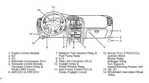 1998 Mitsubishi Mirage ECM: I Have a Engine Code P0120