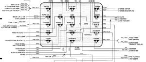 1991 Gmc Sierra Fuse Panel Diagram: Need Diagram of the