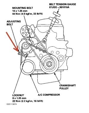 2000 Honda Civic Belt Repair: How Do I Remove and Replace