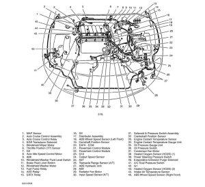 Engine Stumbles: Problem with 1997 Sebring 25 V6 Stumbles When