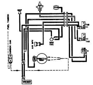 Where Can I Get a Vacum Hose Diagram for a 1990 Xlt Bronco