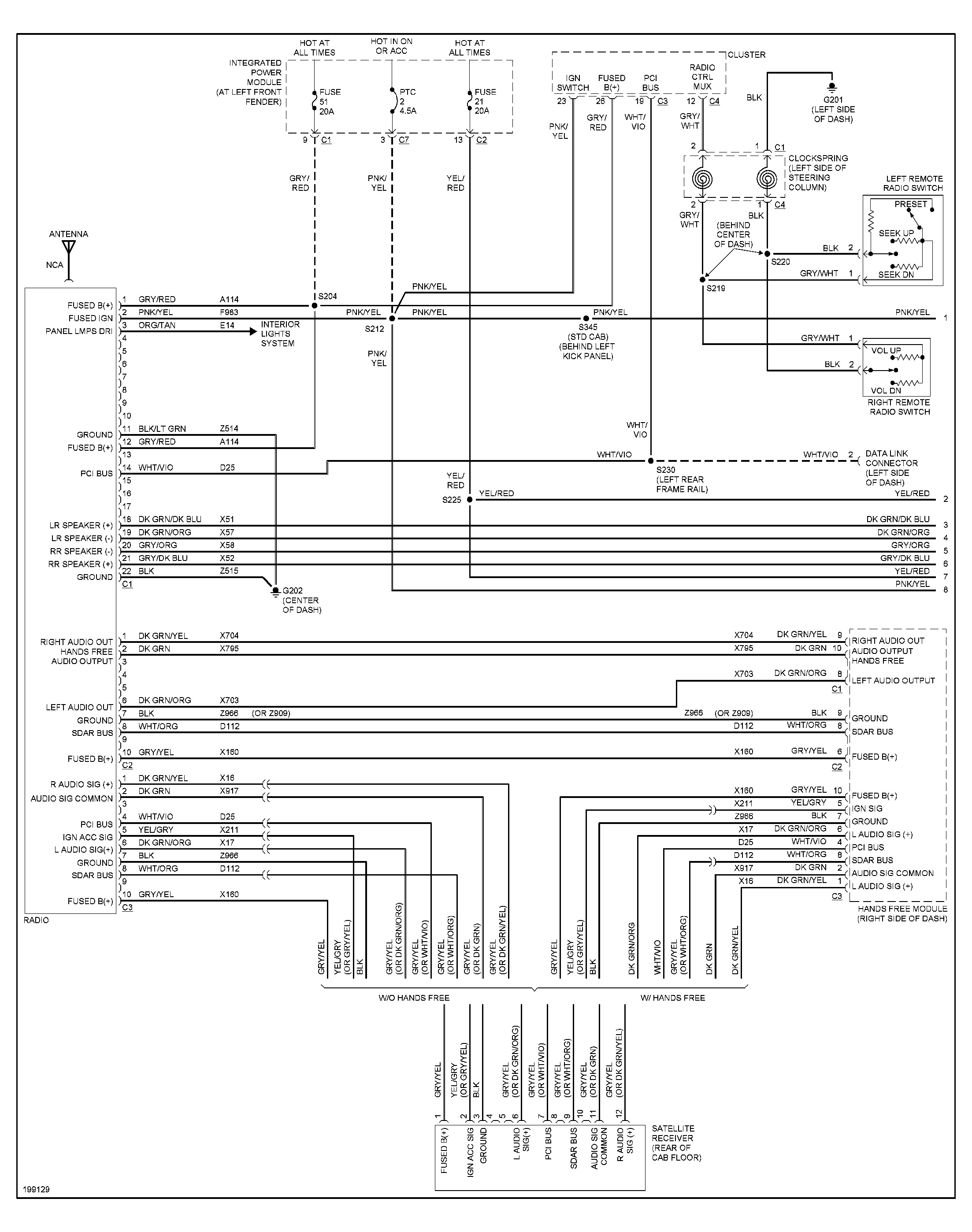 Wiring Diagram 99 Dodge