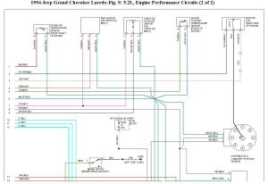 Security Wiring Diagram For 1993 Jeep Grand Cherokee