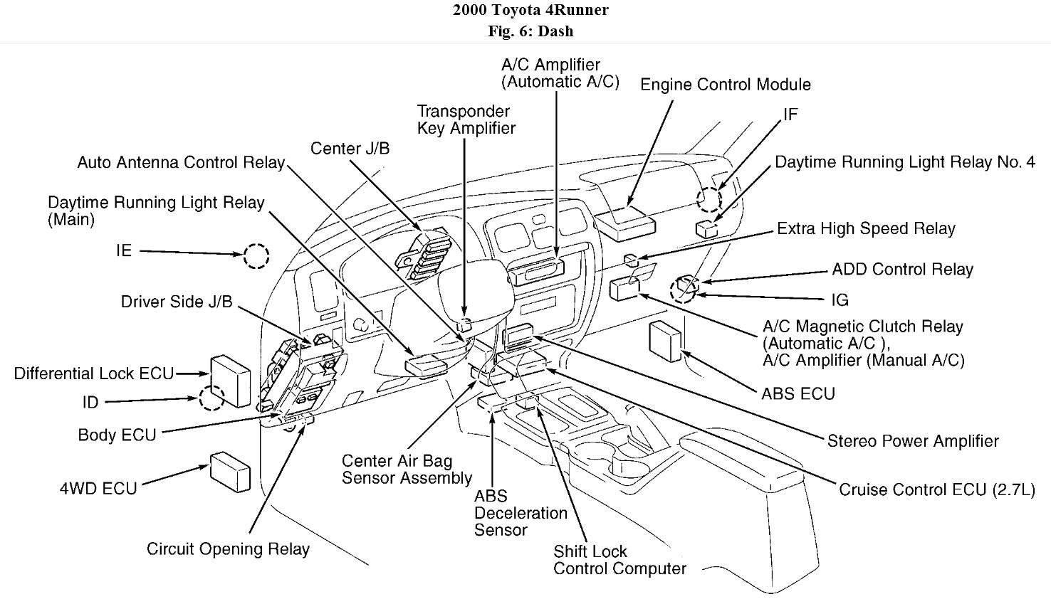 Toyota 4 Runner Fuel Pump Wiring Diagram