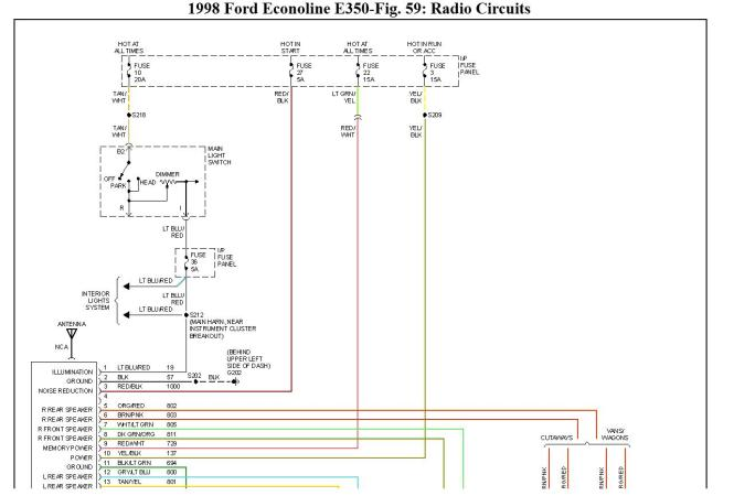 ford transit radio wiring diagram wiring diagram ford transit connect wiring diagram nilza